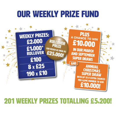 Current Weekly Prize Fund (effective until 1st Jan 2021):£2,000 prize£1,000 rollover prize*£100 prize8 x £25 prize190 £10 prize