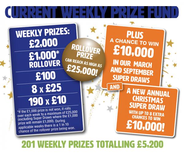 new_prizes-600x600